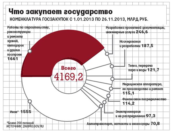 Регистратура поликлиники 42 московский район